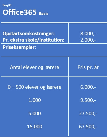 O365 basis pris
