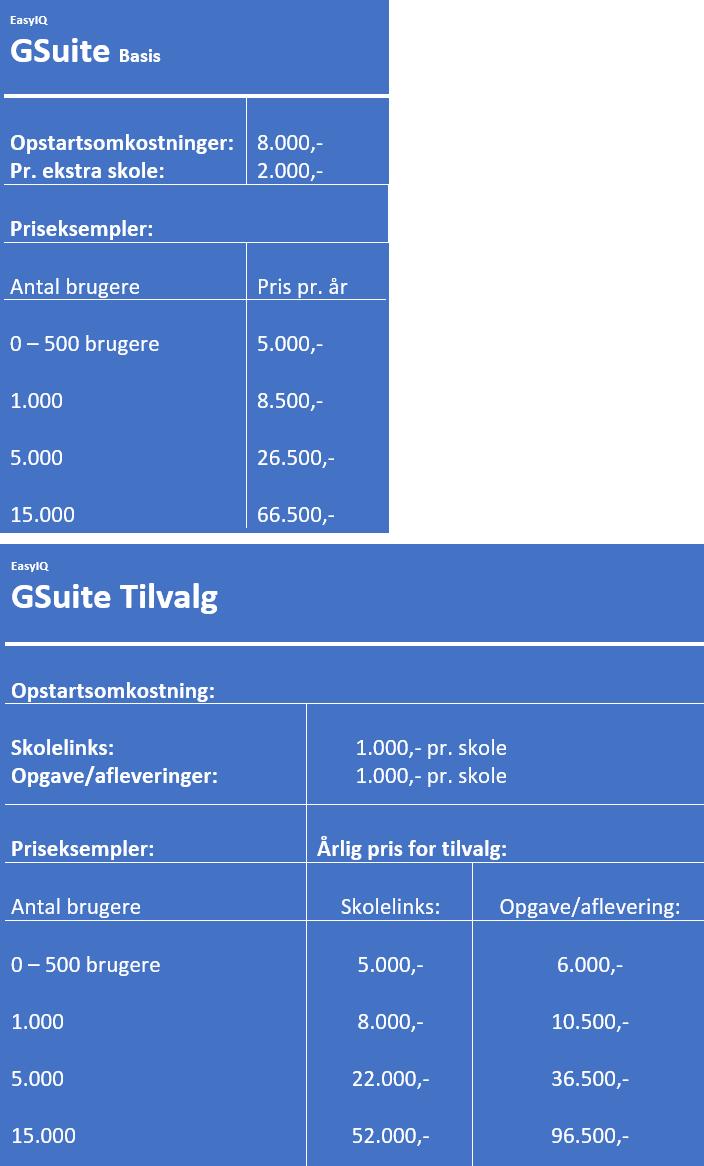 EasyIQ GSuite priser