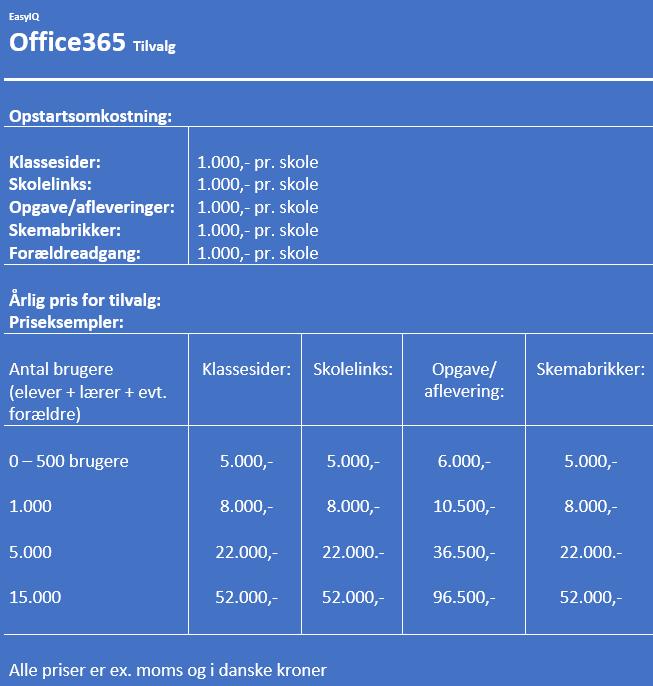 O365 tilvalg pris